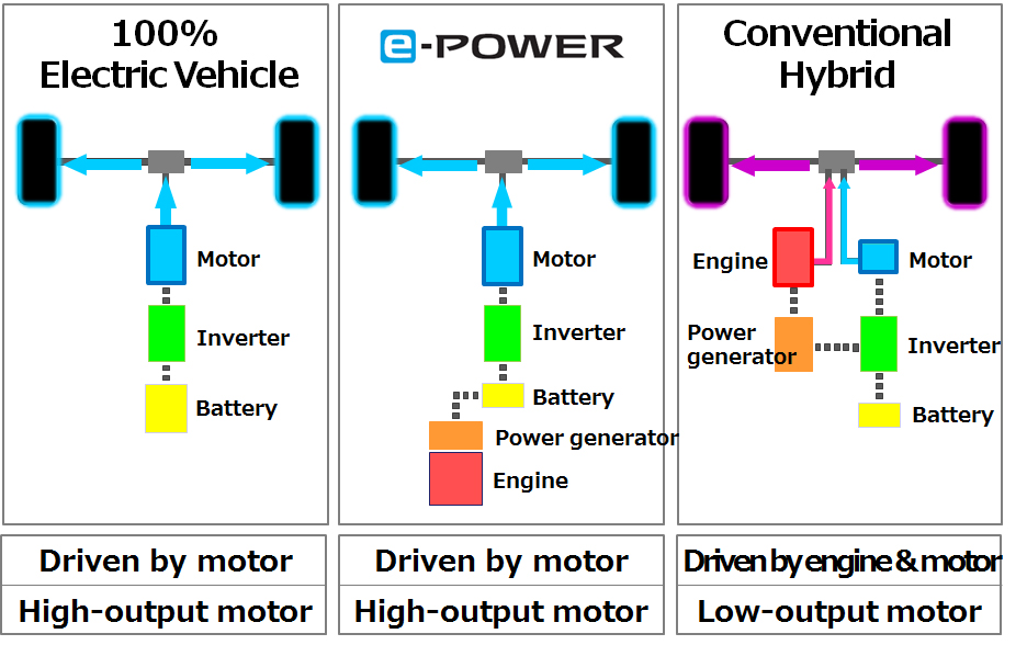 ev-powertrain-technology